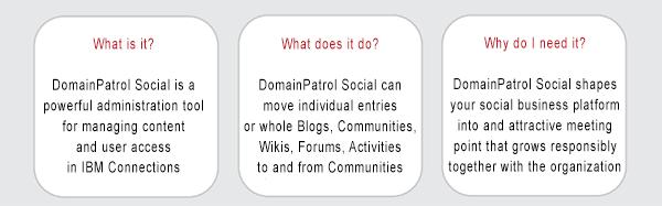DomainPatrol Social Q&A